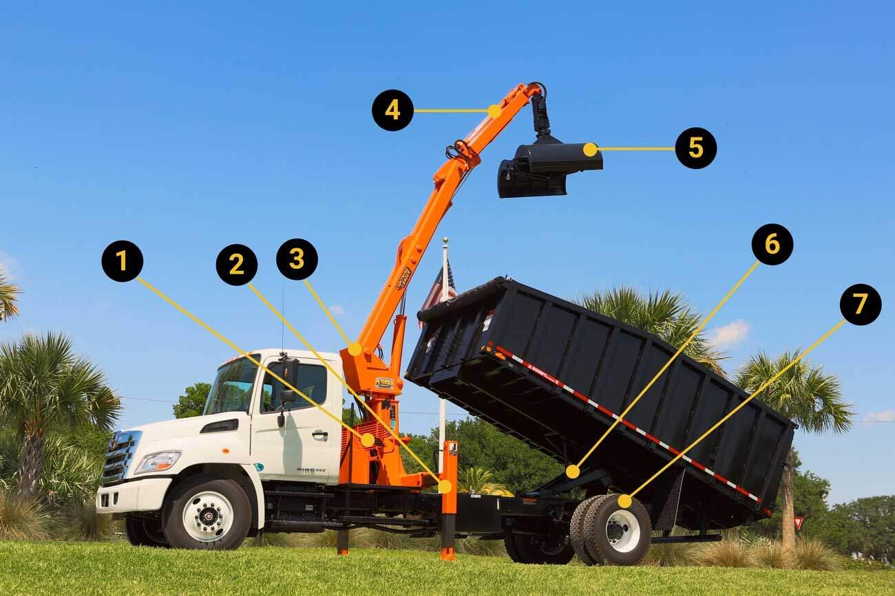 TL3 Trash Truck Grapple Loader diagram