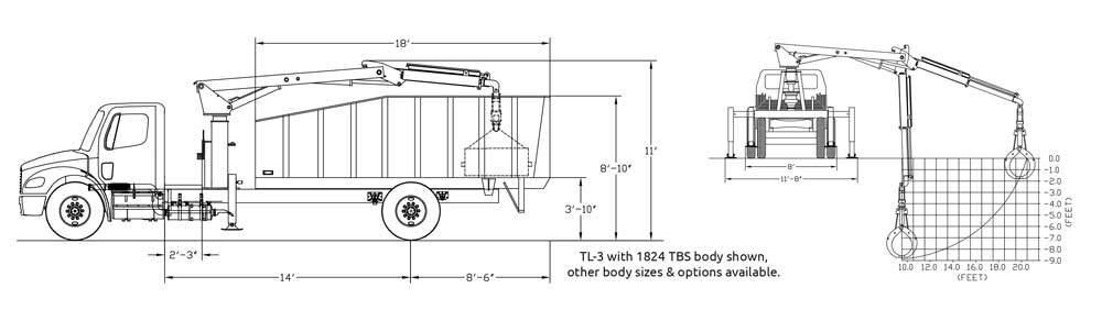 TL3 Trash Truck Grapple Loader Specs
